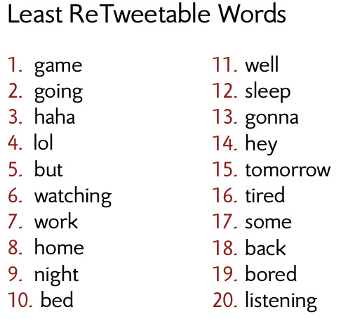 least-retweetable-words