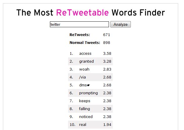 the-most-retweetable-words-finder-tool