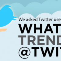 whats-trending-on-twitter
