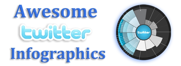 awesome-twitter-infographics