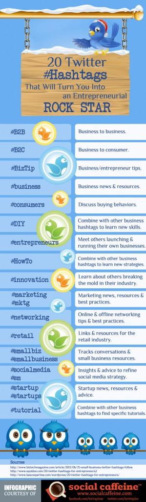 20-twitter-hashtags-for-rockstar-entrepreneurs
