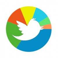 twitter-analytics-tools