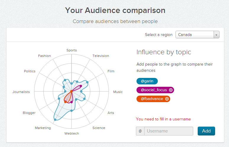 audience-comparison-twitter-tool