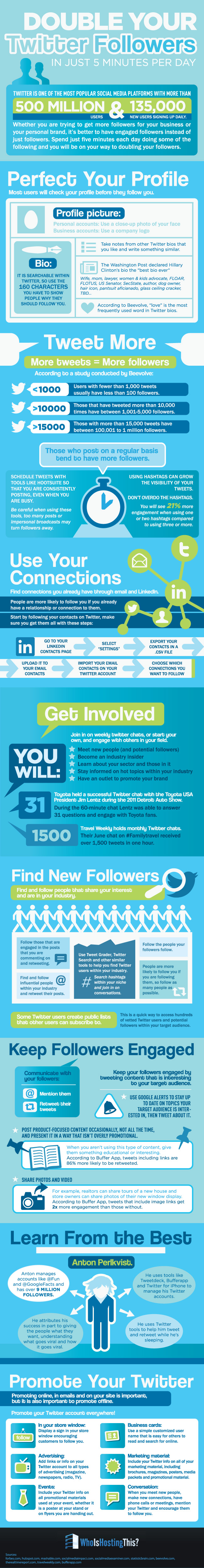 Double-your-twitter-followers-in-just-5-minutes-per-day-infographic