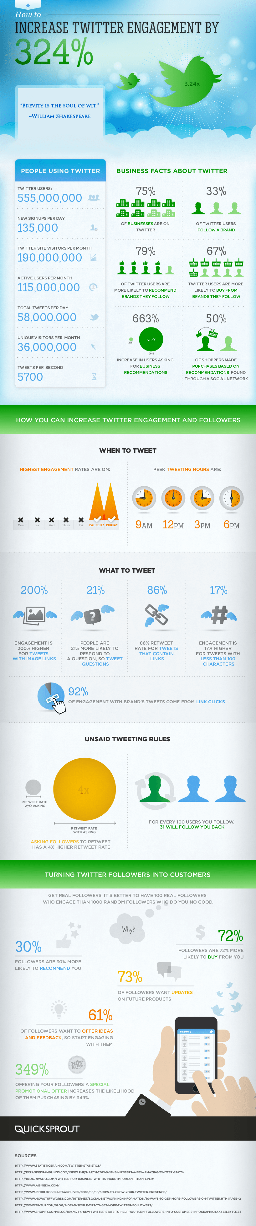 INFOGRAPHIC: How To TRIPLE Your Twitter Engagement