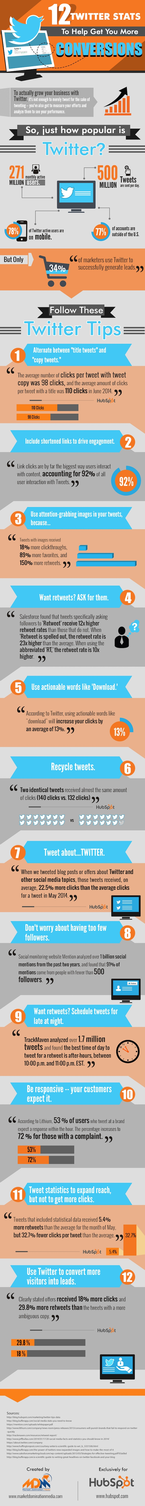 12-Twitter-Tips-to-Help-Increase-Your-Conversions-Infographic